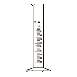 Favorit Measuring Cylinder Proficient Lab